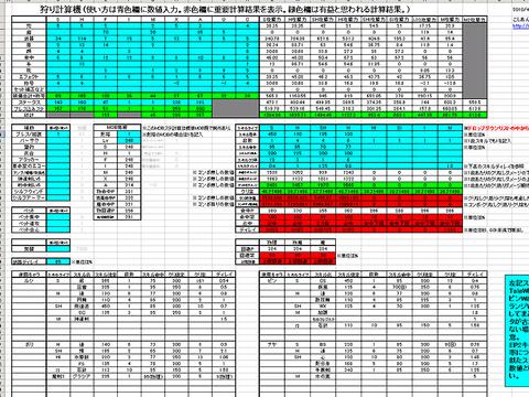 Keisanki20100415_2